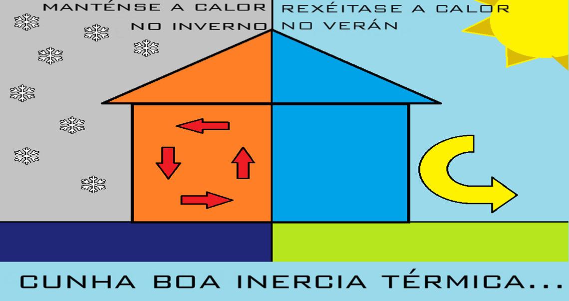 inercia_termica copia